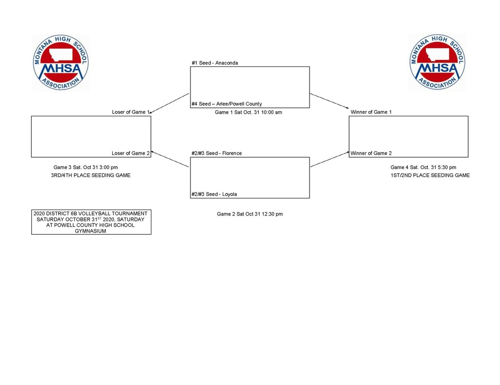 District Volleyball Bracket